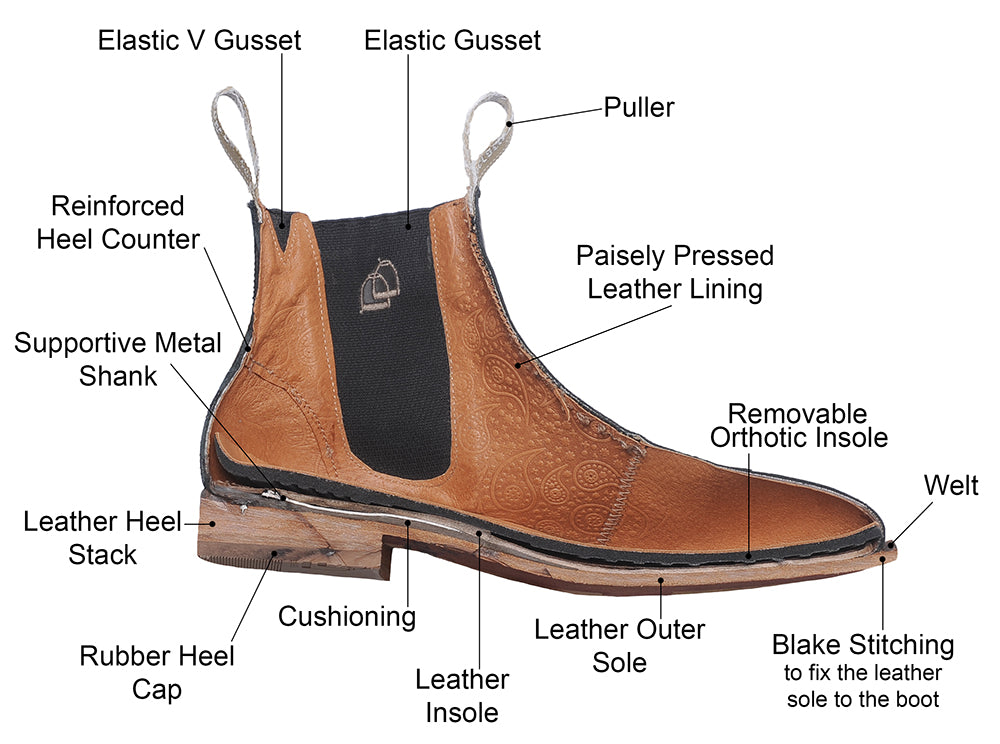 Classic Chelsea Boot Cross section, cutaway