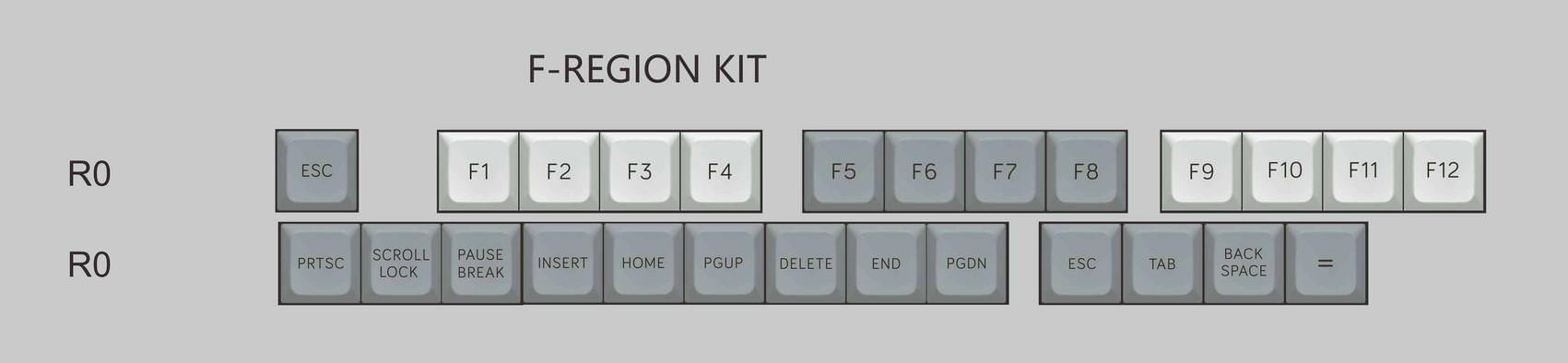 MDA Big Bone Keycap Set