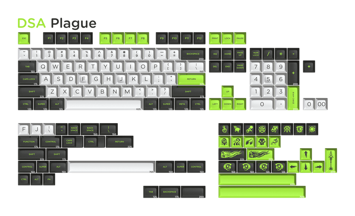 DSA Arcane - Plague Keycap Set