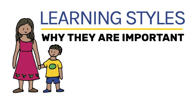 Learning Styles />       <header role=