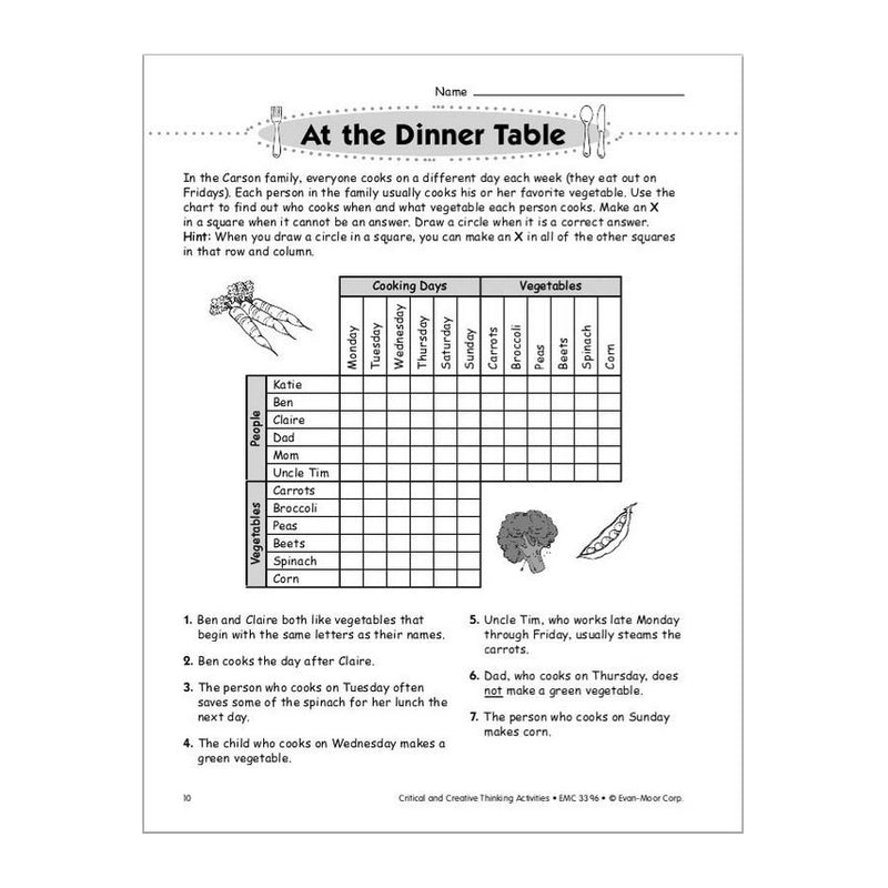 critical thinking diagram worksheet 45-1