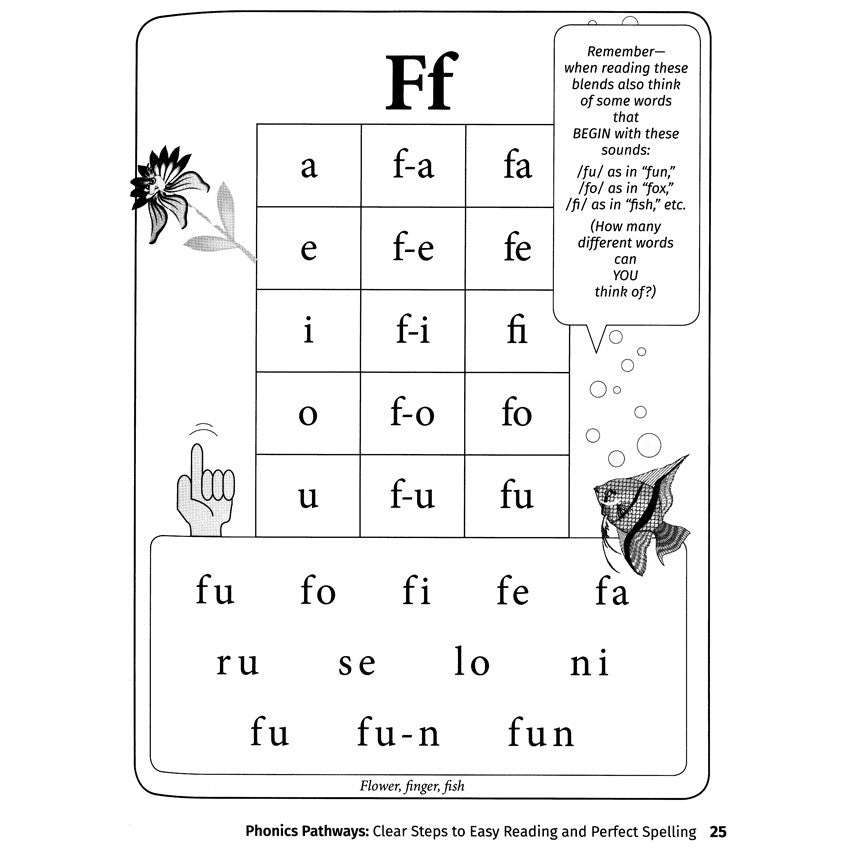 Phonics pathways: clear steps to easy reading and perfect spelling.