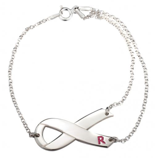 Breast Cancer Initial Bracelet