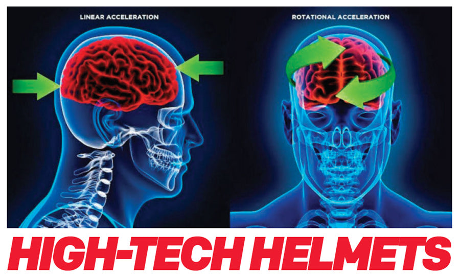 High-Tech Helmets / New Shock Abrsorption Solutions - Motorcycle Consumer News