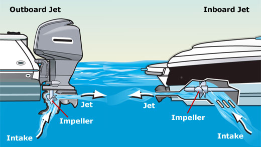 Jetboat Engine Diagram