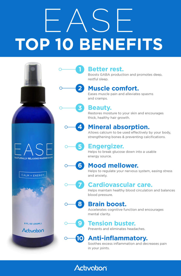EASE Magnesium Spray by Activations EarthSource Australia & NZ