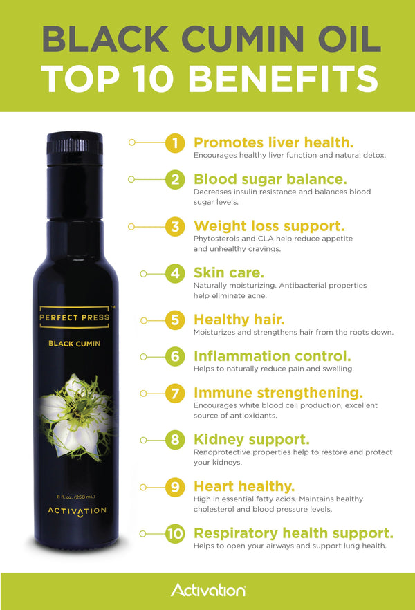 Perfect Press® Black Cumin Oil by Activations EarthSource Australia & NZ