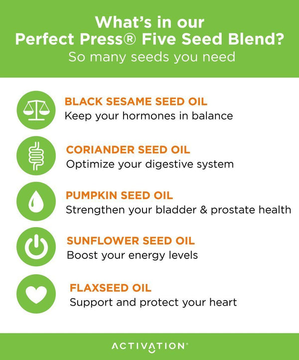 Perfect Press® Five Seed Oil Blend by Activations - 250ml EarthSource Australia & NZ
