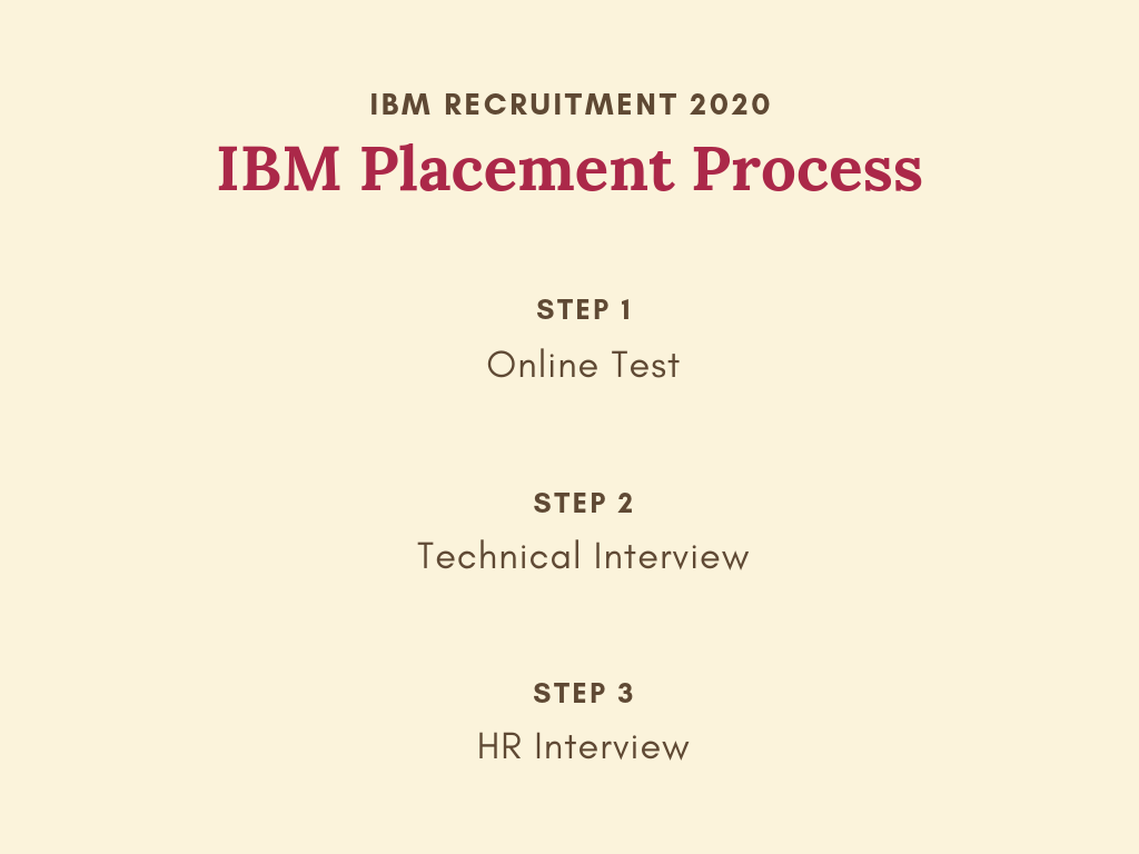 ibm off campus 2019 selection process