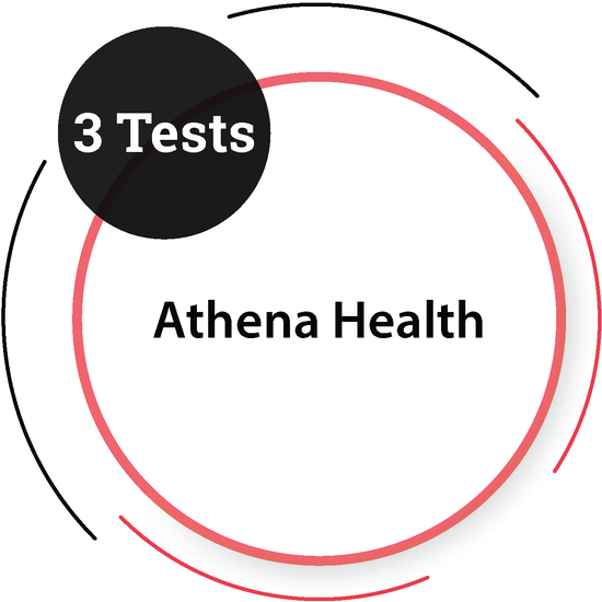 Athena Health Placement Process - Recruitment Papers | Test
