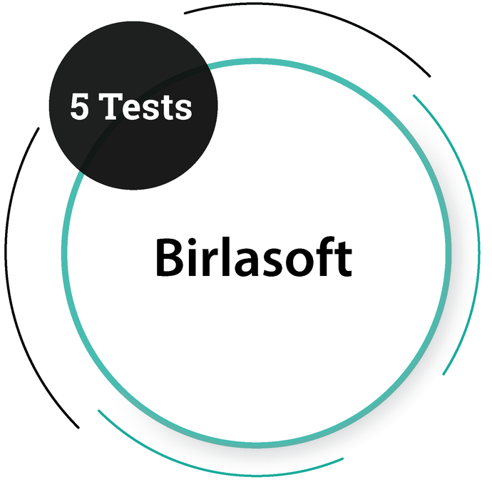 Birlasoft (5 Tests) IT Service Company - PlacementSeason