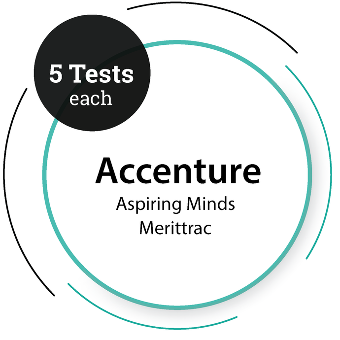 Accenture (5 tests each) - Aspiring Minds & Merittrac IT Service Company - PlacementSeason