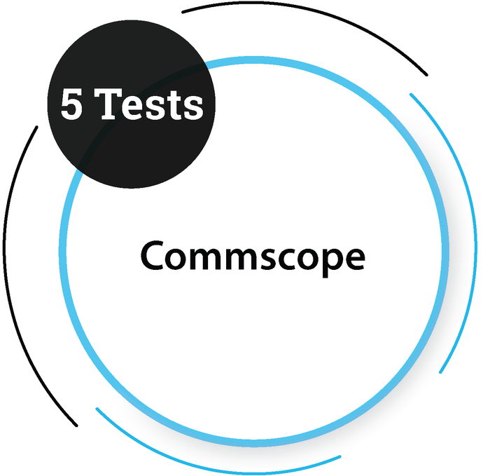 Commscope (5 Tests) Core Engineering Company - PlacementSeason