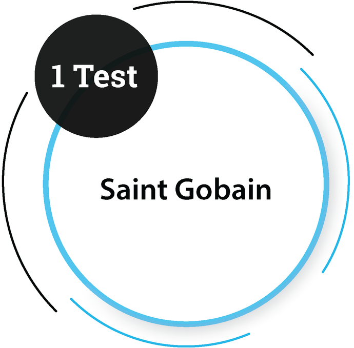 Saint Gobain (1 Test) Core Engineering Company - PlacementSeason