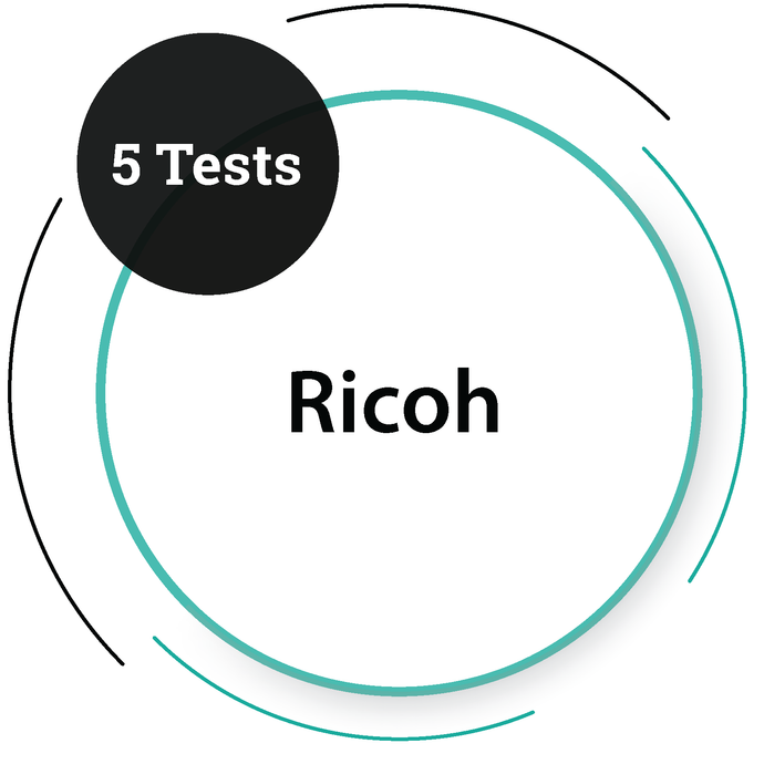 Ricoh (5 Tests) IT Service Company - PlacementSeason