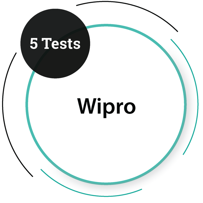 Wipro (5 Tests) IT Service Company - PlacementSeason