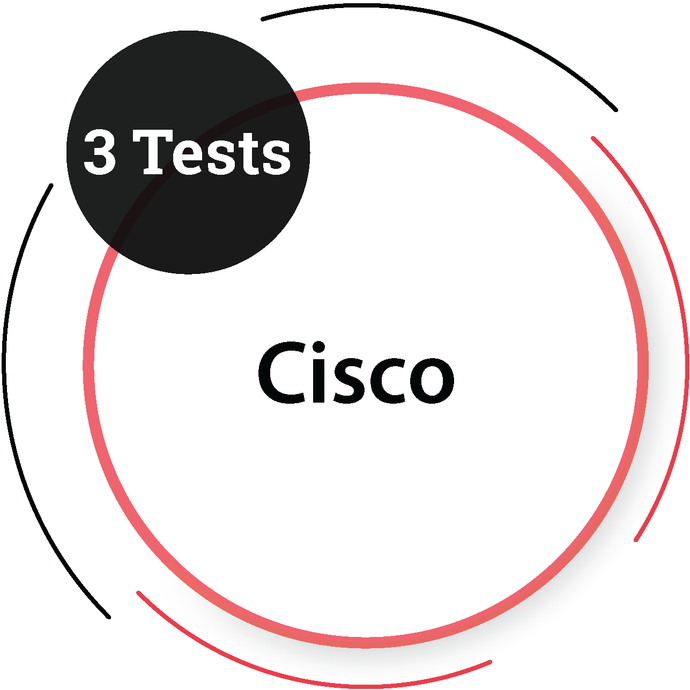 Cisco (3 Tests) IT Product Company - PlacementSeason
