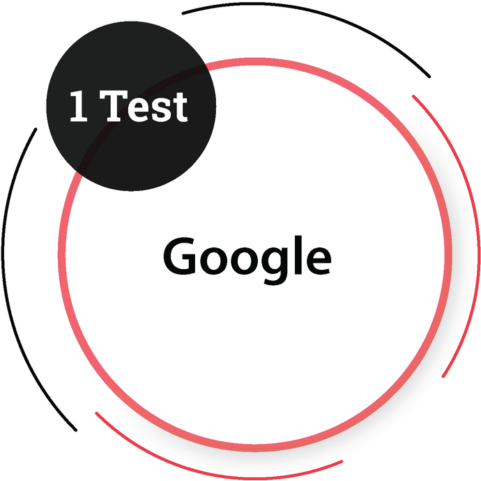 Google (1 Test) IT Product Company - PlacementSeason