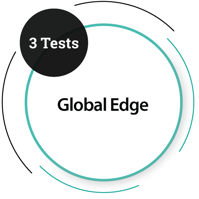 Global Edge (3 Tests) IT Service Company - PlacementSeason