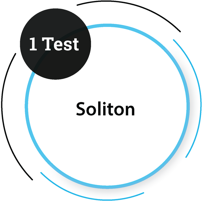 Soliton (1 Test) Core Engineering Company - PlacementSeason