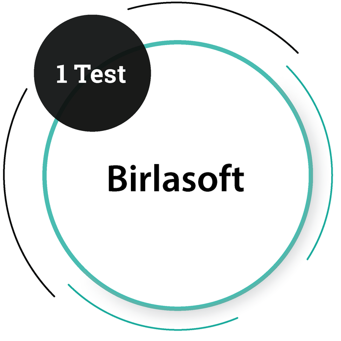 Birlasoft (1 Test) IT Service Company - PlacementSeason
