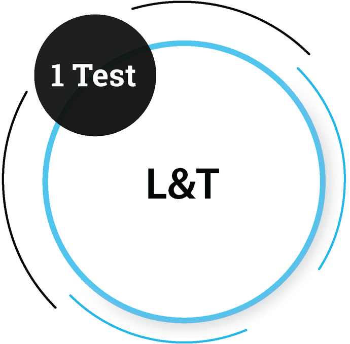 L&T (1 Test) Core Engineering Company - PlacementSeason