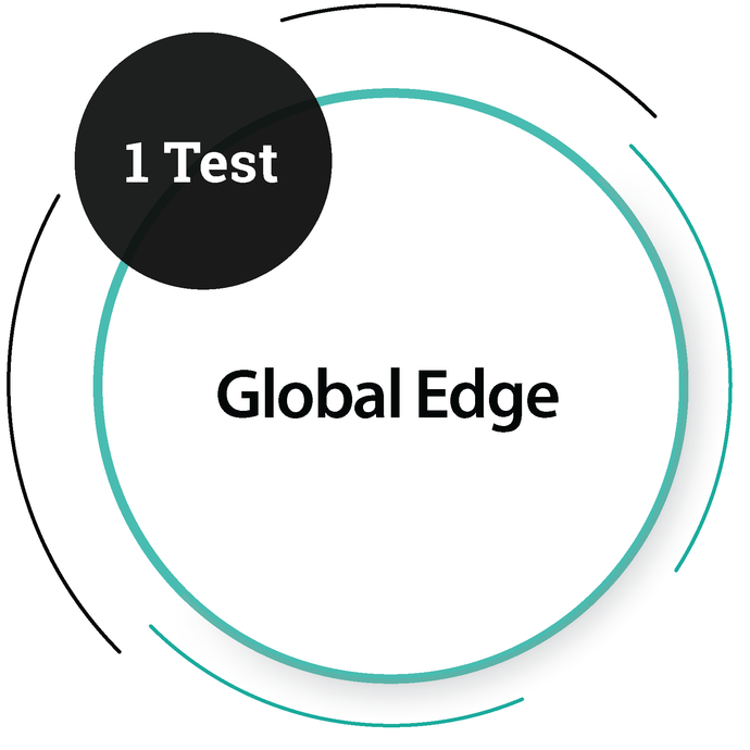 Global Edge (1 Test) IT Service Company - PlacementSeason