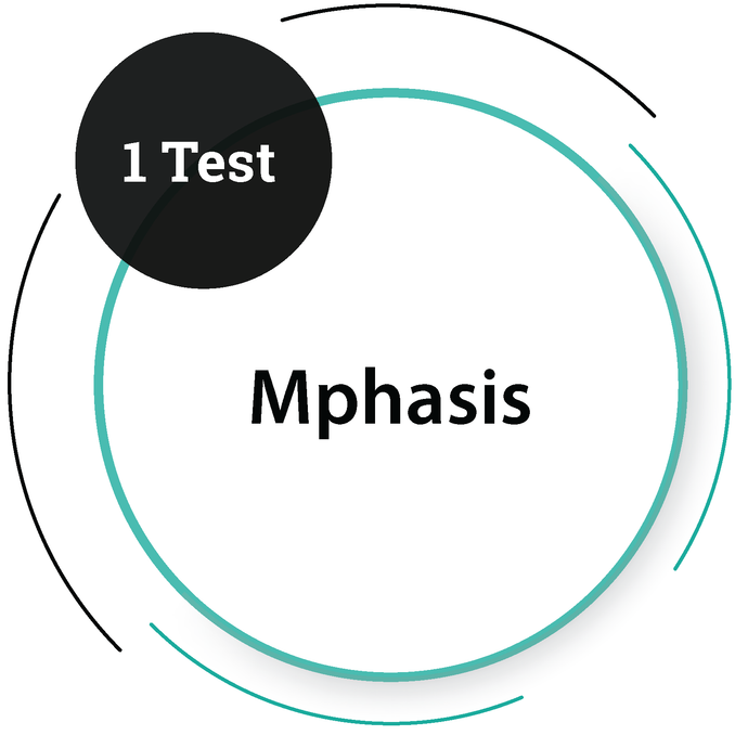 Mphasis (1 Test) IT Service Company - PlacementSeason