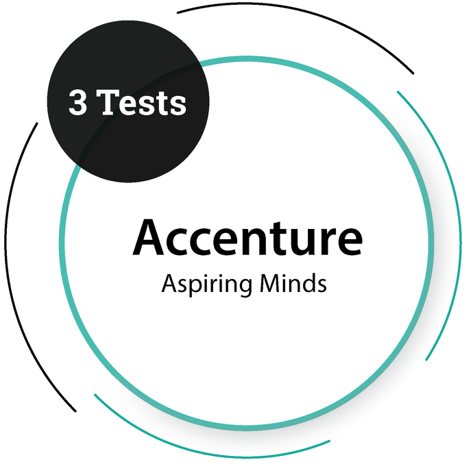 Accenture (3 Tests) - Aspiring Minds IT Service Company - PlacementSeason