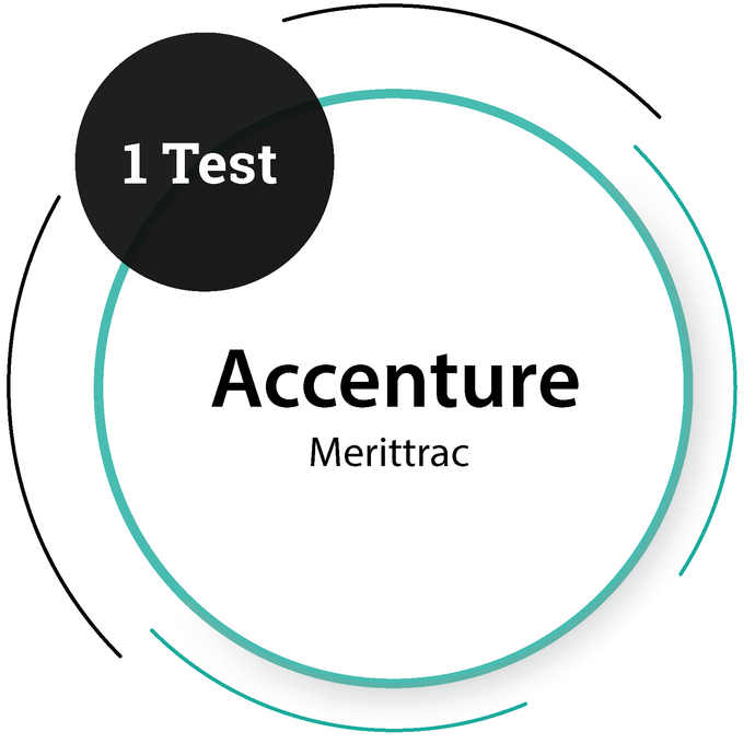 Accenture (1 Test) - Merittrac IT Service Company - PlacementSeason