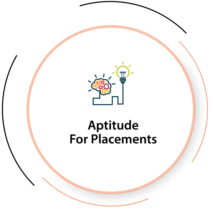 Aptitude for Placements