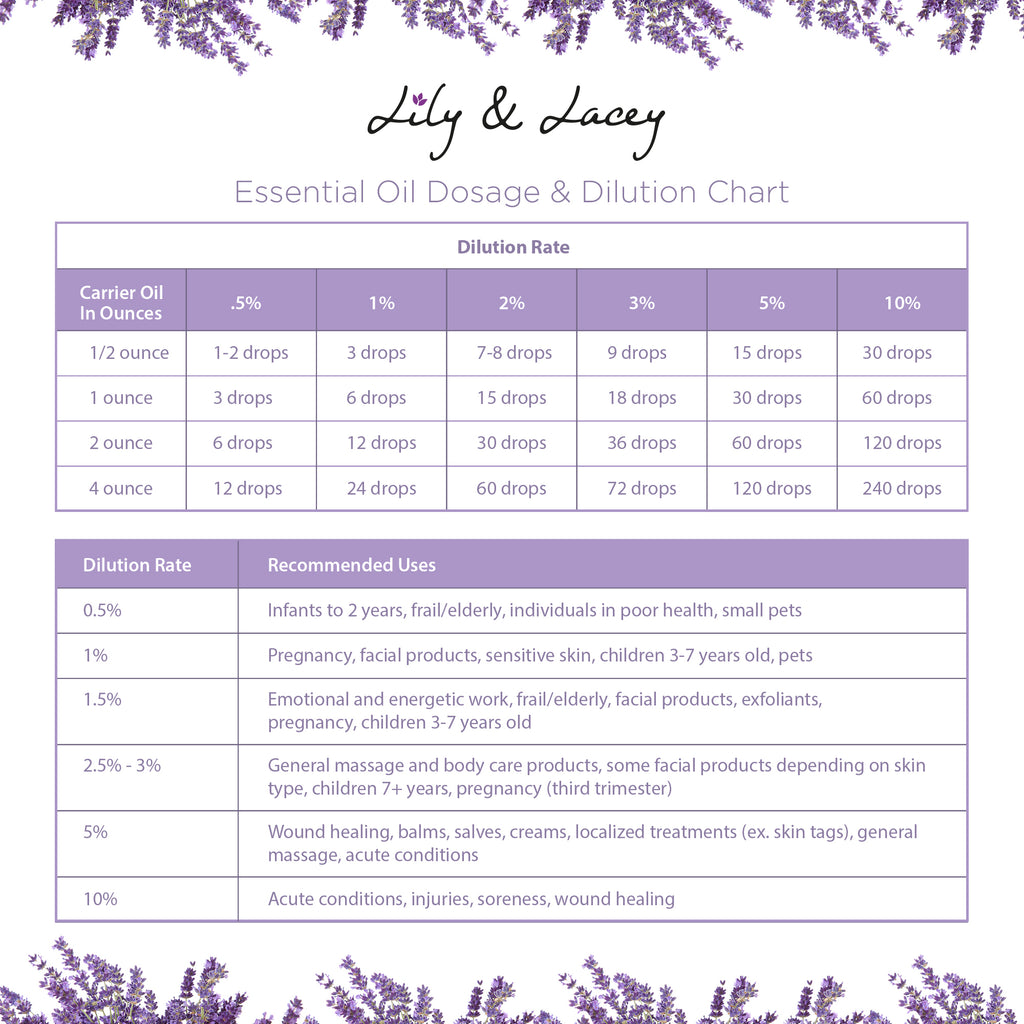 Lily & Lacey™ Lavender Essential Oil