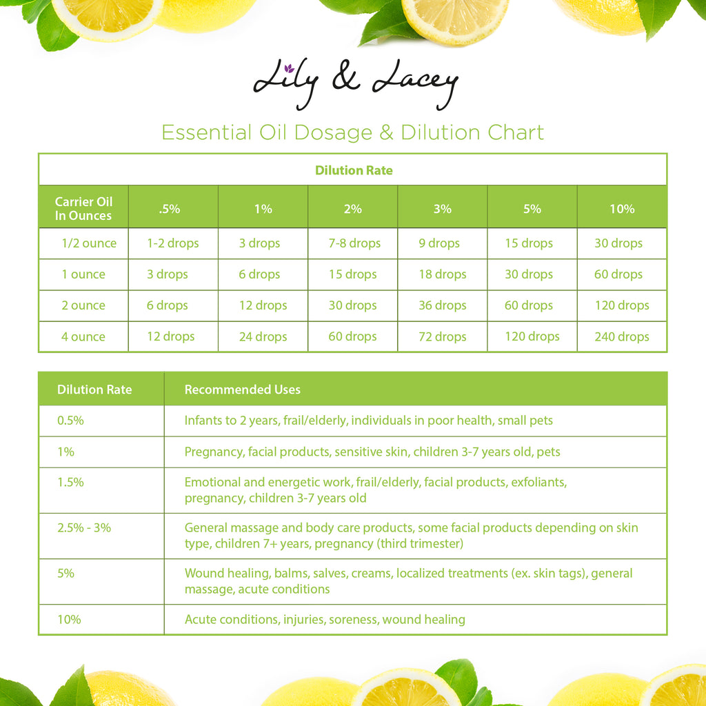 Lily & Lacey™ Lemon Essential Oil