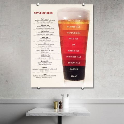 Styles of Beer, Infographic – Metal Poster