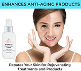 Advanced Clarifying Toner For Breakouts Winkles Pigmentation and Anti-Aging