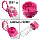 BPA FREE Fruit Infuser Infuser Water Bottle 24 Oz Drink Tracker Positive Quotes Free Recipe Book