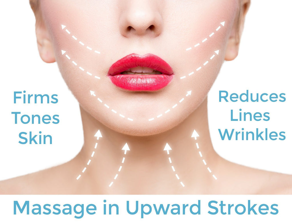 wrinkles  crows feet botox alternative  Best Skin Tightening  Firming and Lifting lotion Matrixyl