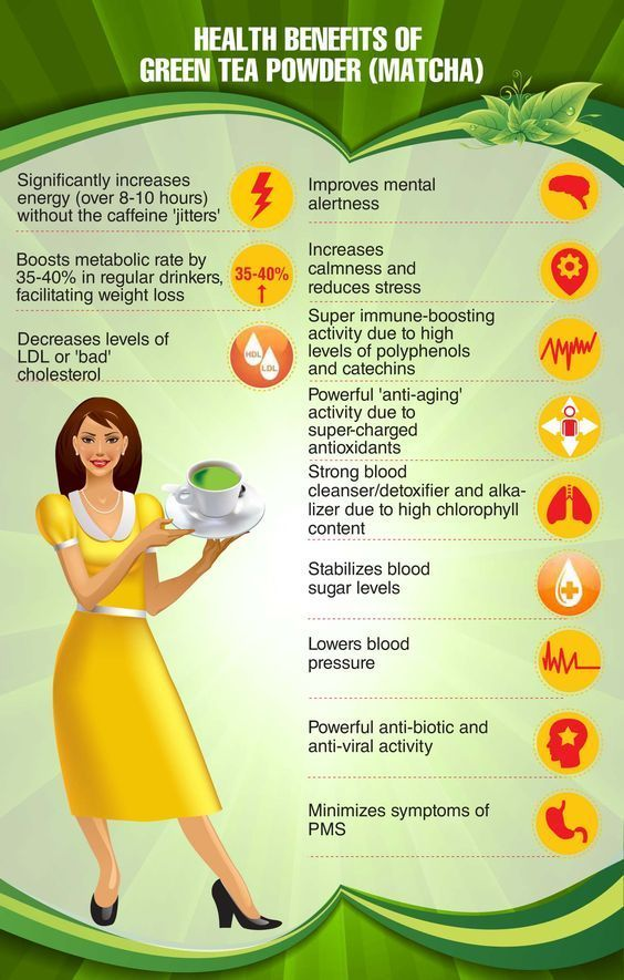 Benefis of green tea weight loss