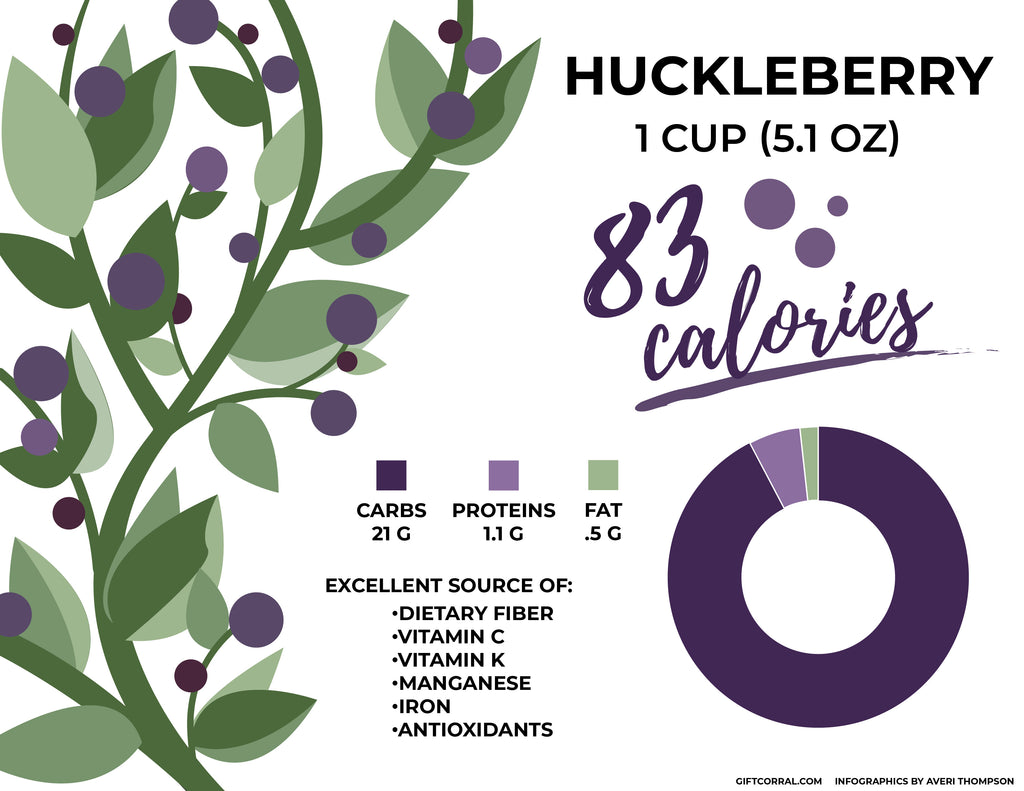 Are huckleberries good for you infographic by Montana Gift Corral