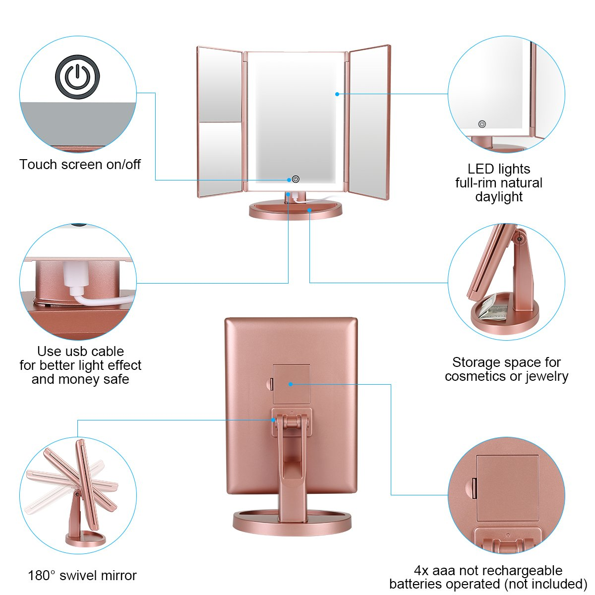 Newest 36 LED Daylight Tri-Fold Lighted Vanity Makeup Mirror Rose Gold (Like New)