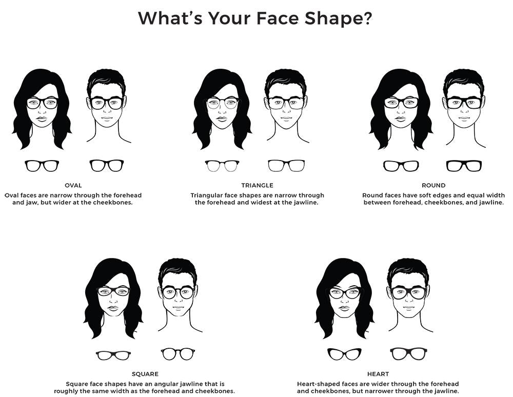 Eyewear Sizing Guide