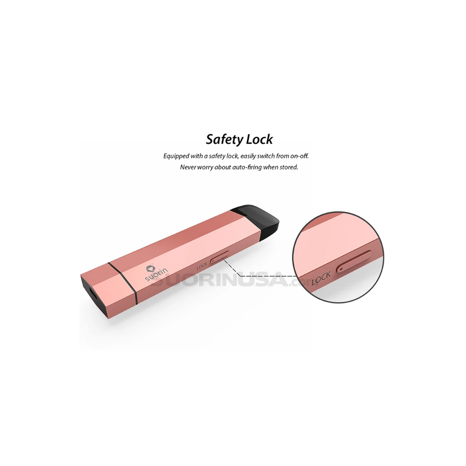 Suorin Edge Pink / Living Coral Pod System Device Full Kit