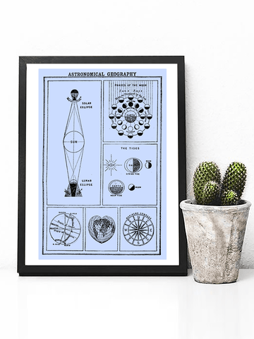 Retro Astronomical Geography Star Chart Poster - Clarafornia