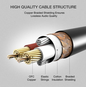 High Quality Microphone Cables [Multiple Lengths]
