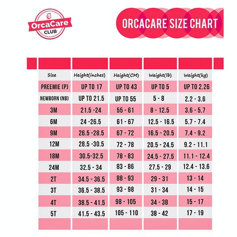 Orcacare - size chart