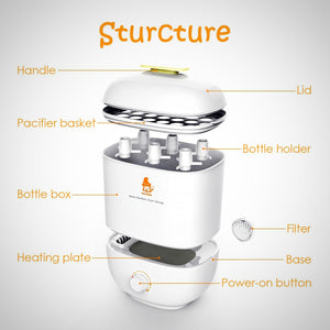 Baby Bottles Sterilizer & Dryer