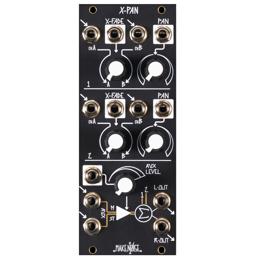 X-Pan Voltage Controlled Stereo Mixer
