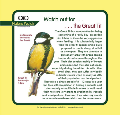 'Great tit' Nature Watch Panel