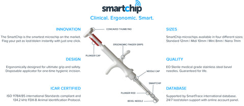 SMARTCHIP application syringe
