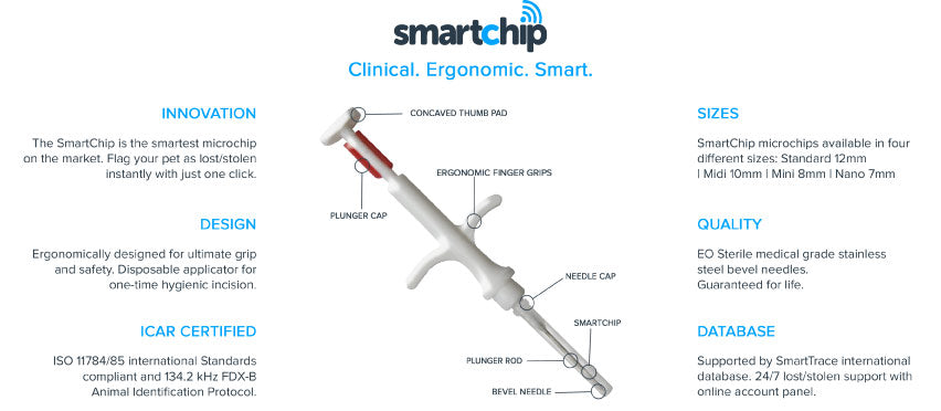 Microchip Sample Box - SmartBreeder.com